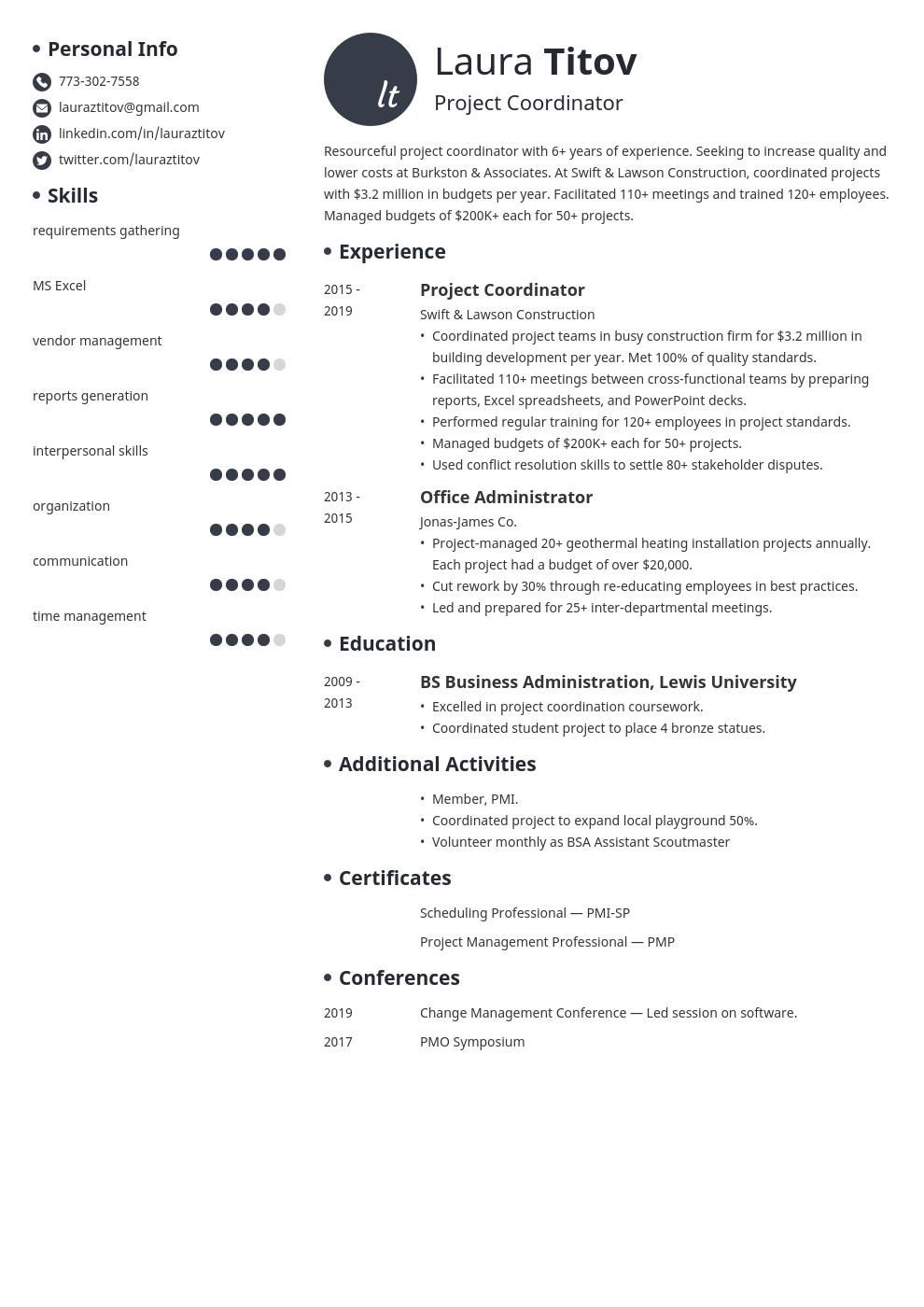 project coordinator template initials uk