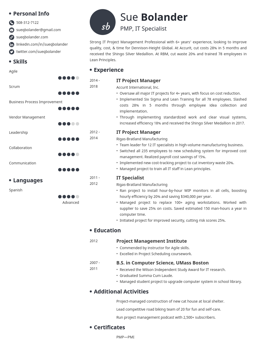 project manager template initials uk