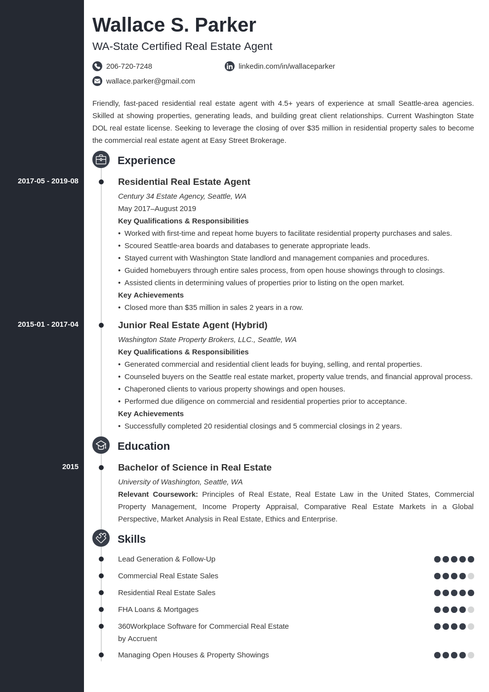 real estate template concept uk