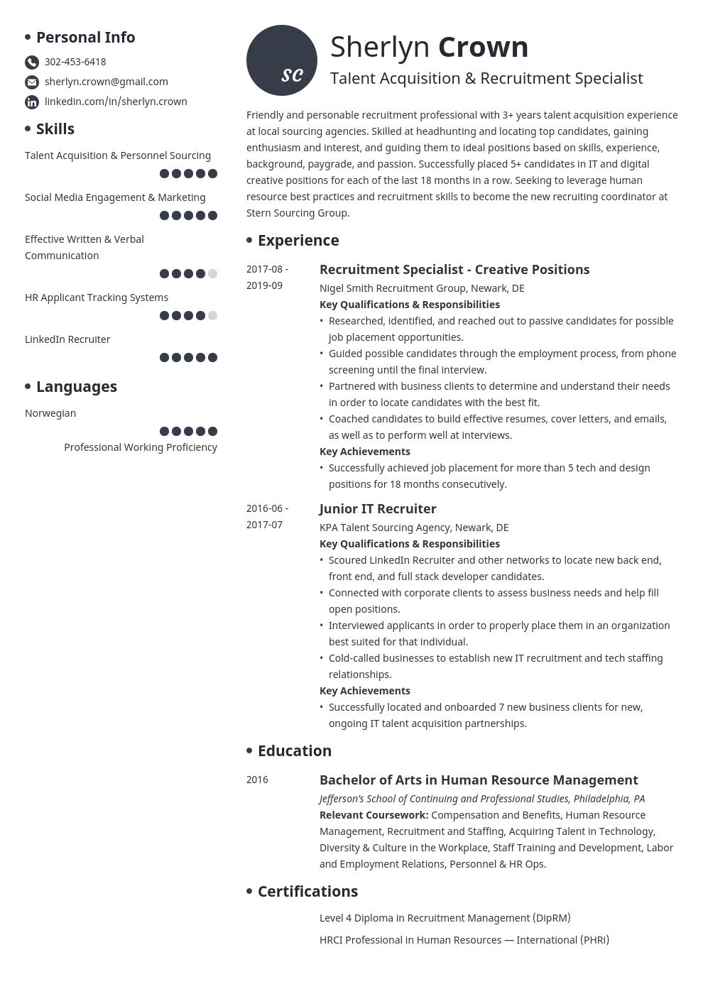 recruiter template initials