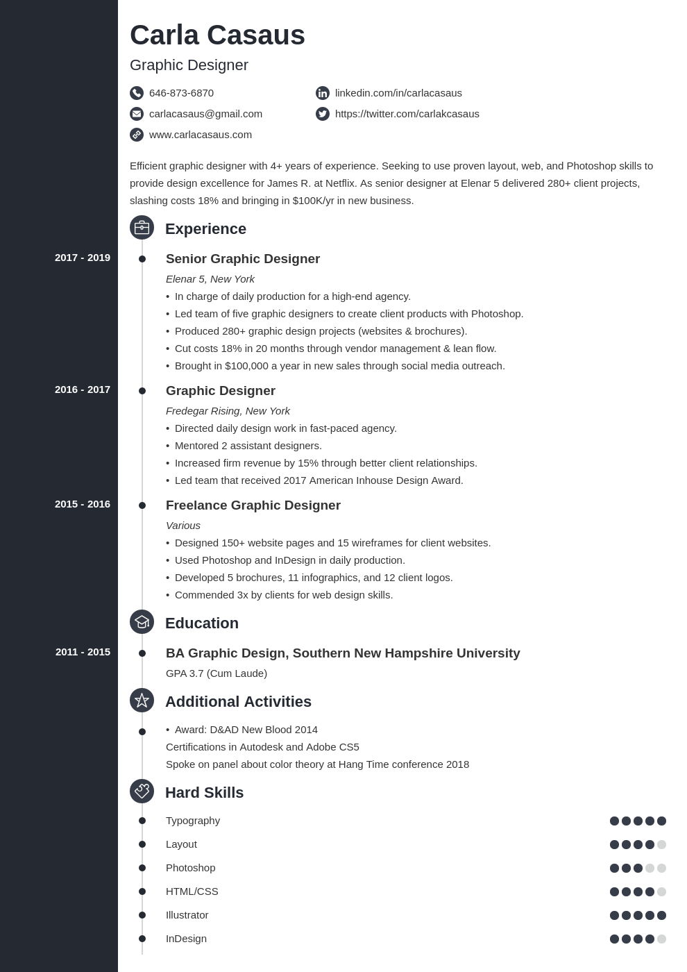 resume definition template concept