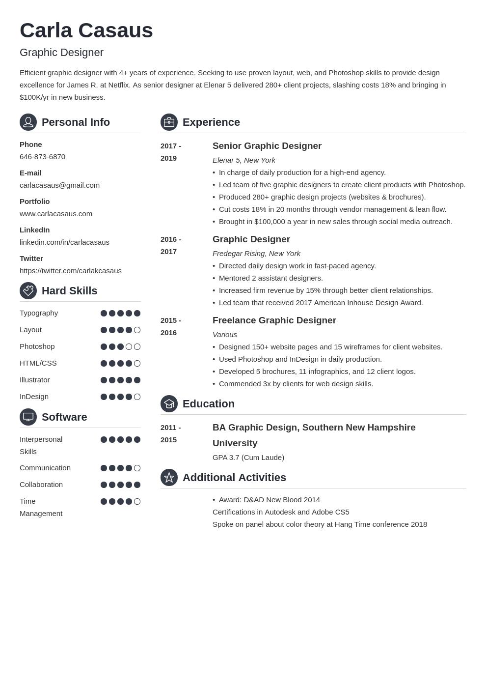 resume definition template crisp uk