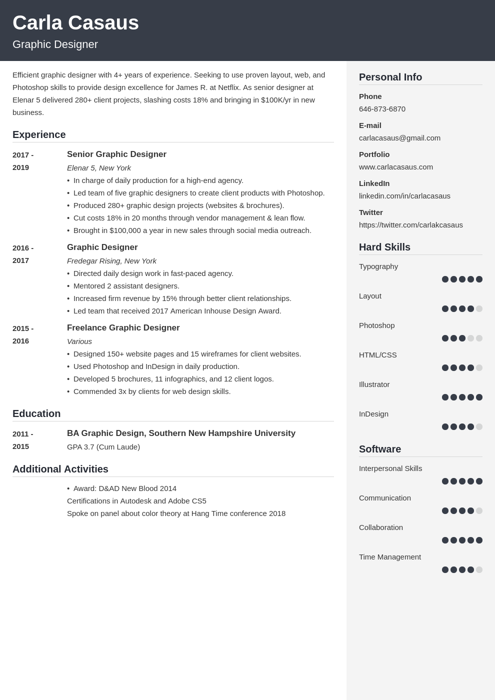 resume definition template cubic