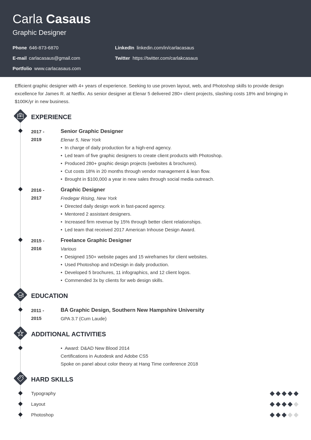 What Is A Resume Definition Examples How To Write It