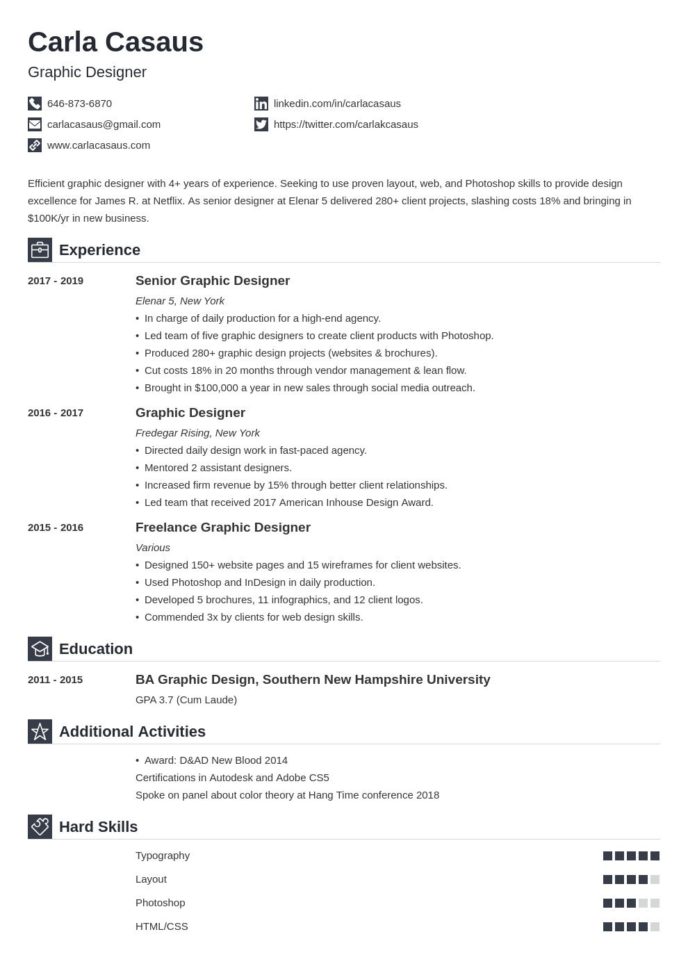 resume definition template iconic