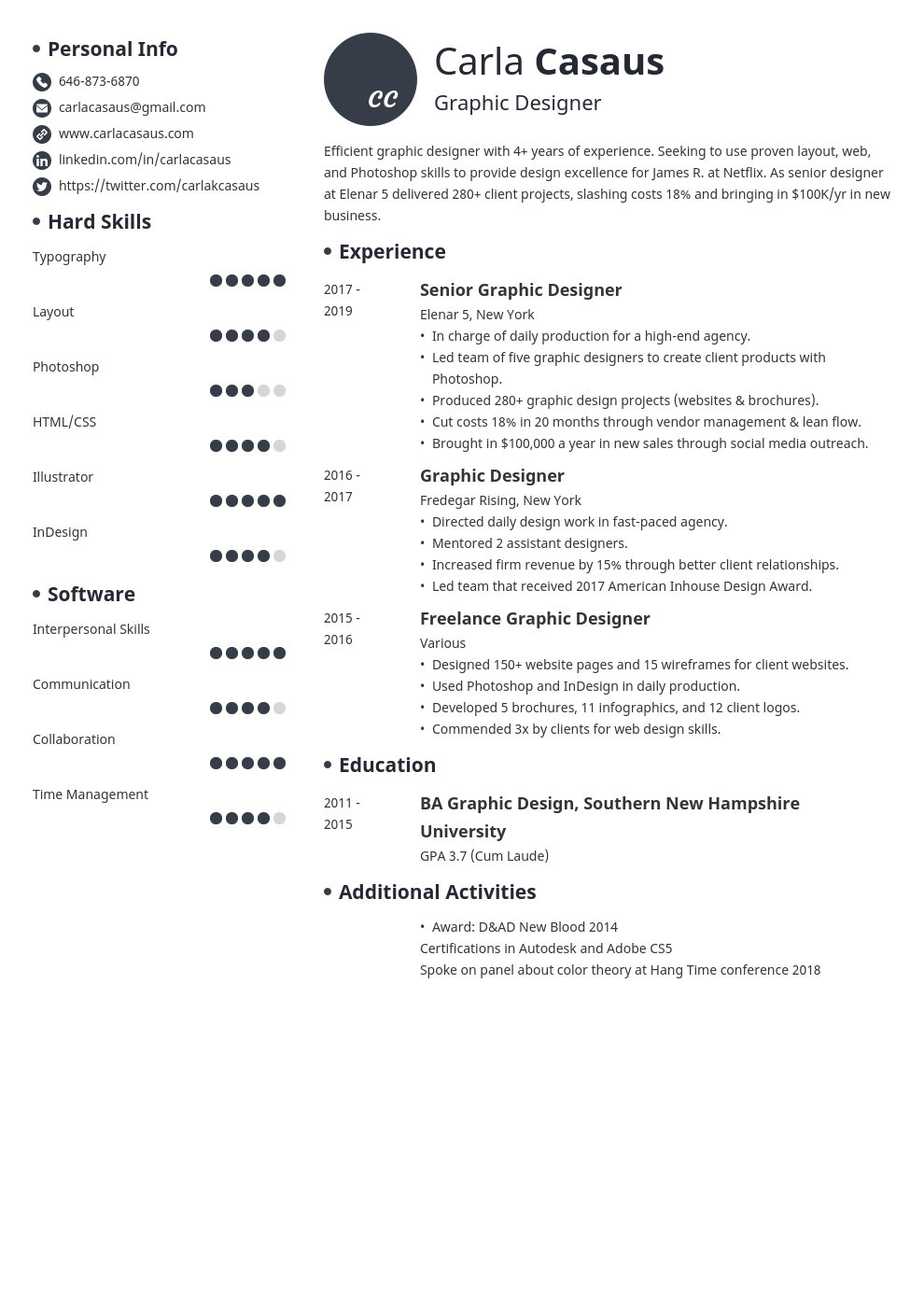 resume definition template initials
