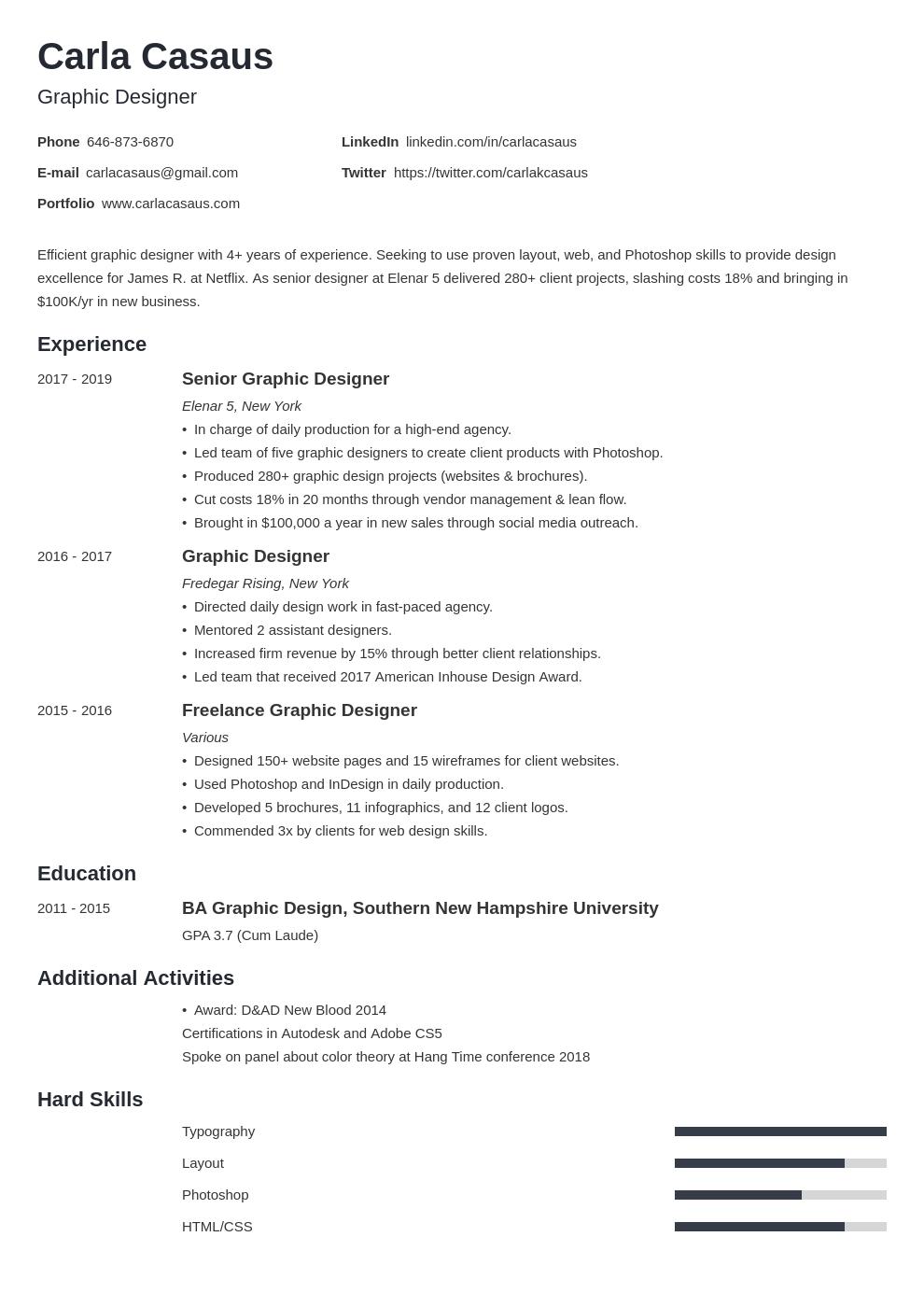resume definition template minimo