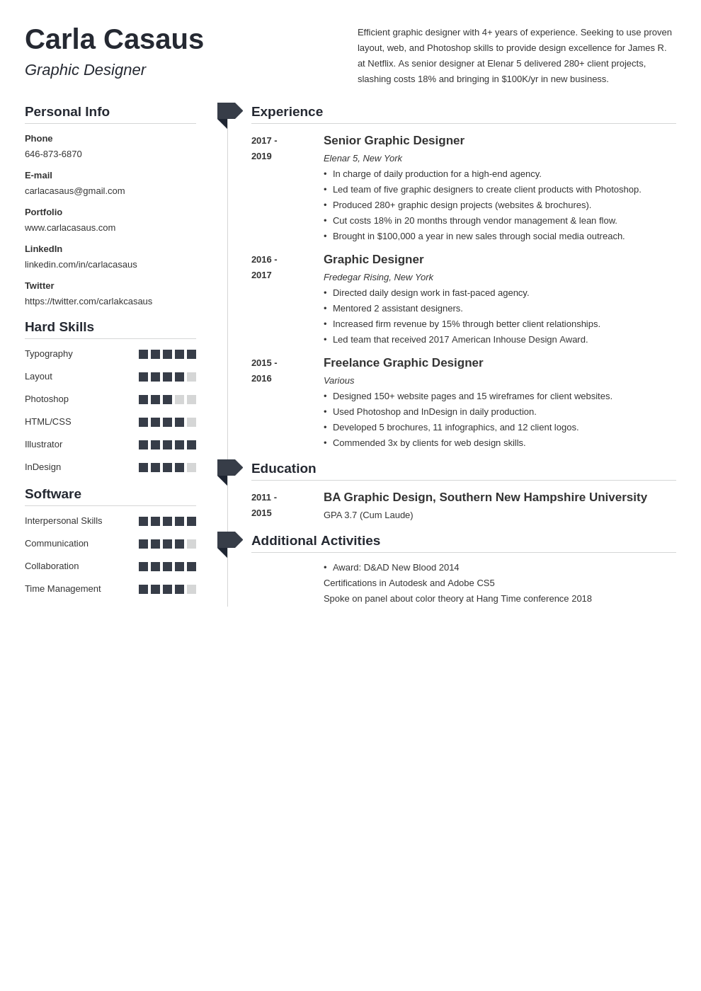 resume definition template muse