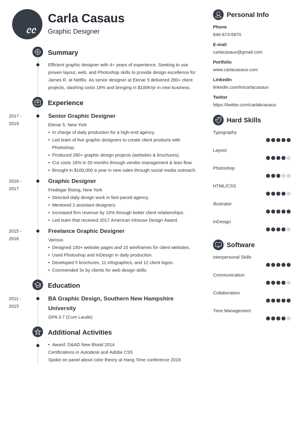 resume definition template primo