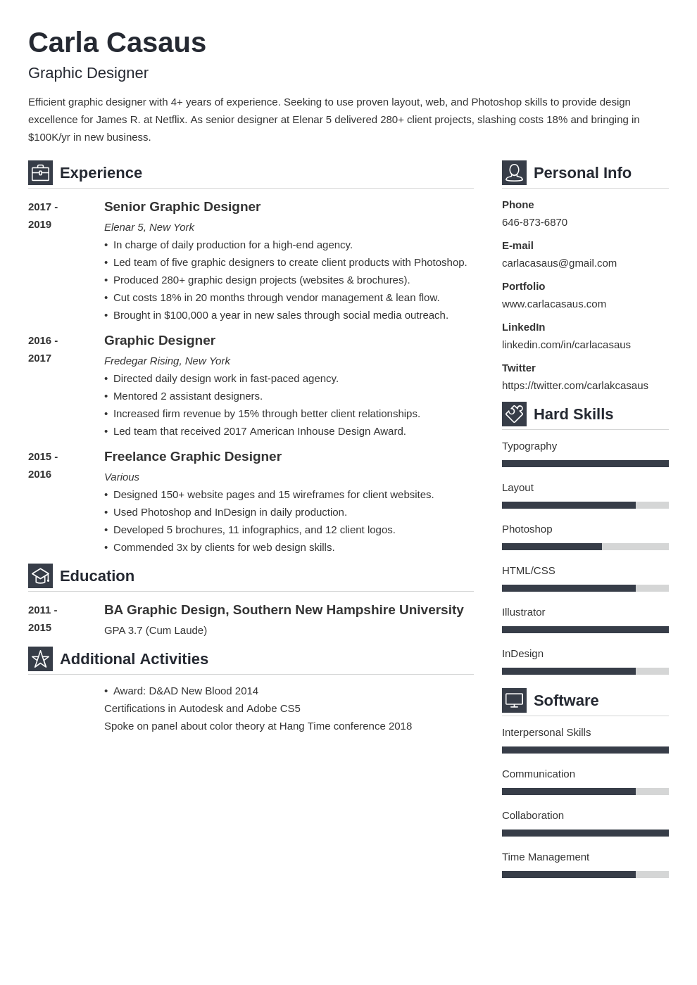 resume definition template vibes