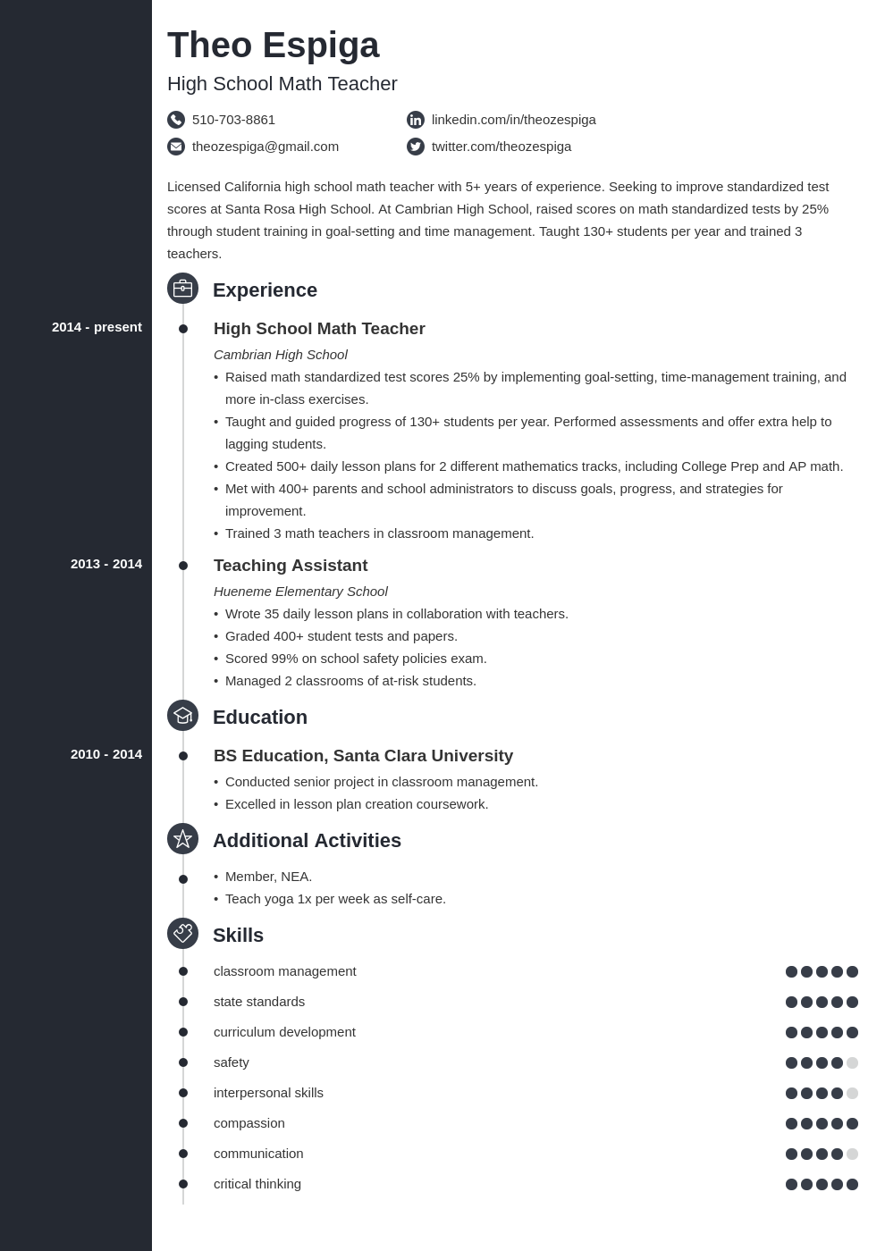 resume education template concept