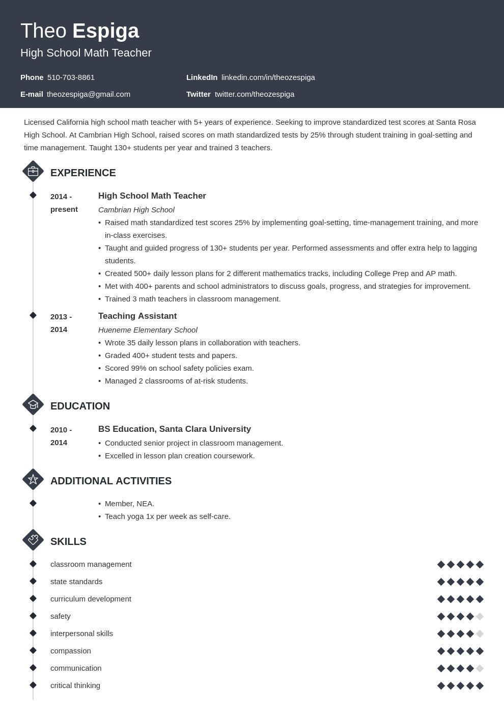resume education template diamond