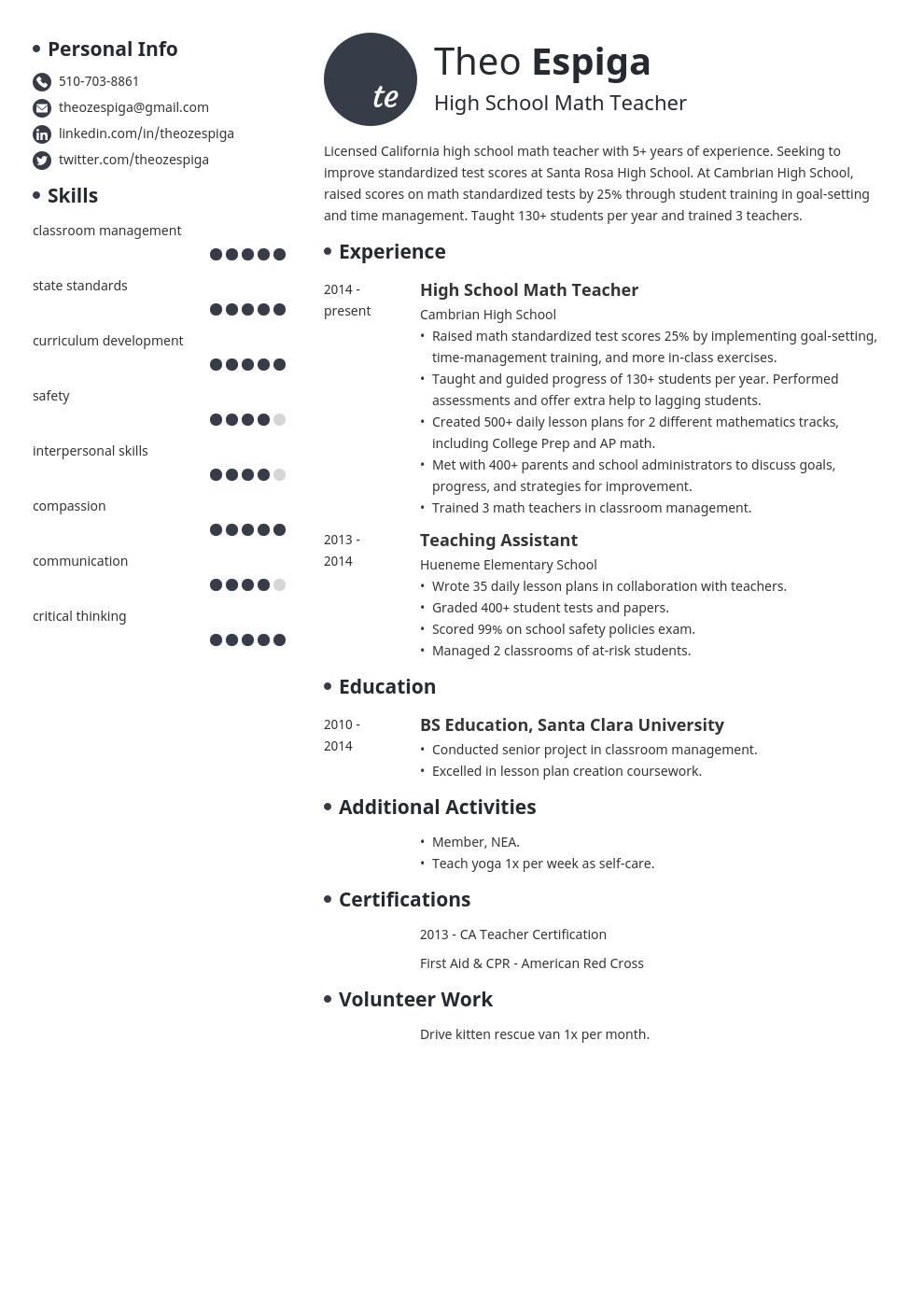 resume education template initials