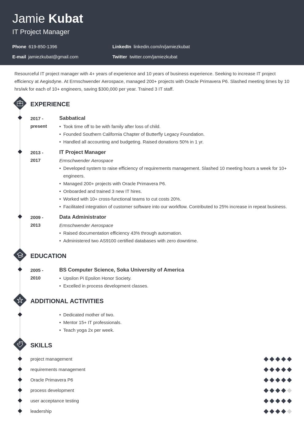 resume employment gaps template diamond uk