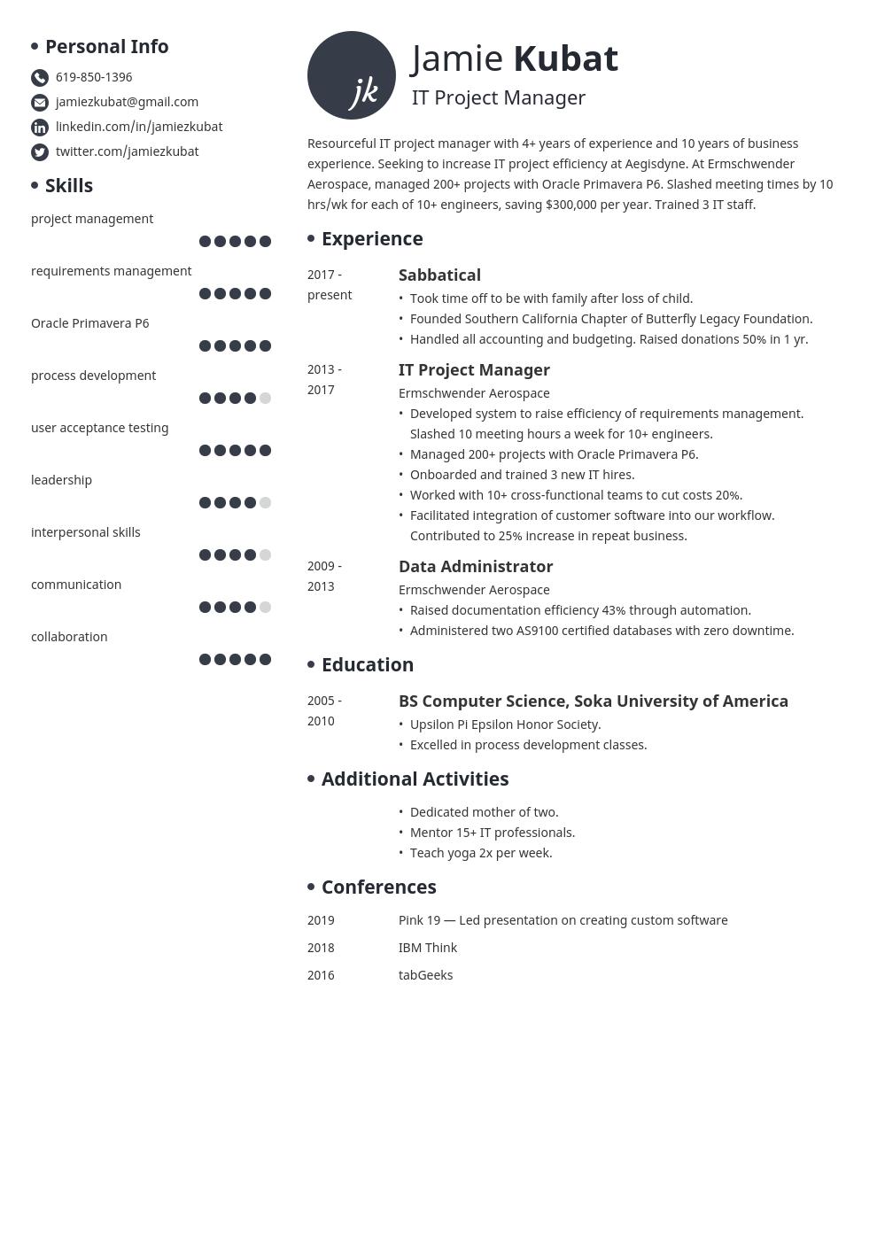 resume employment gaps template initials