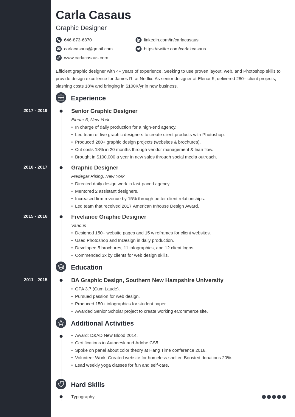 resume how to template concept