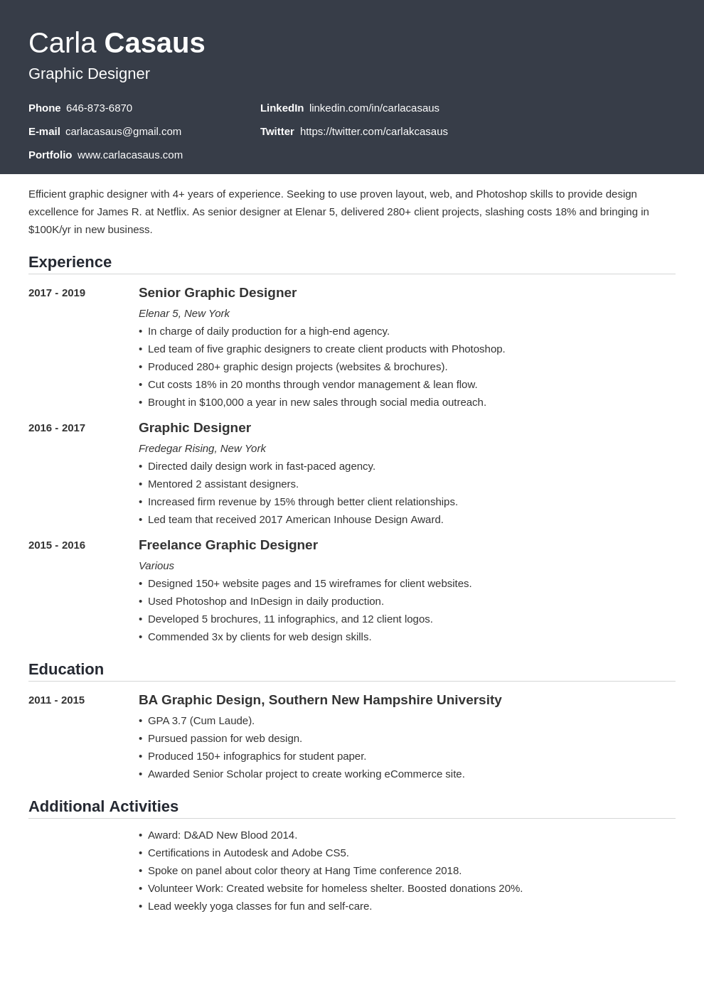 resume how to template influx