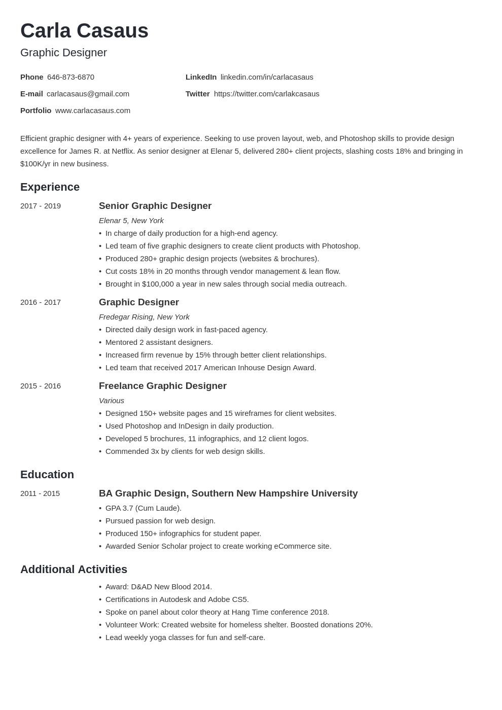 resume how to template minimo