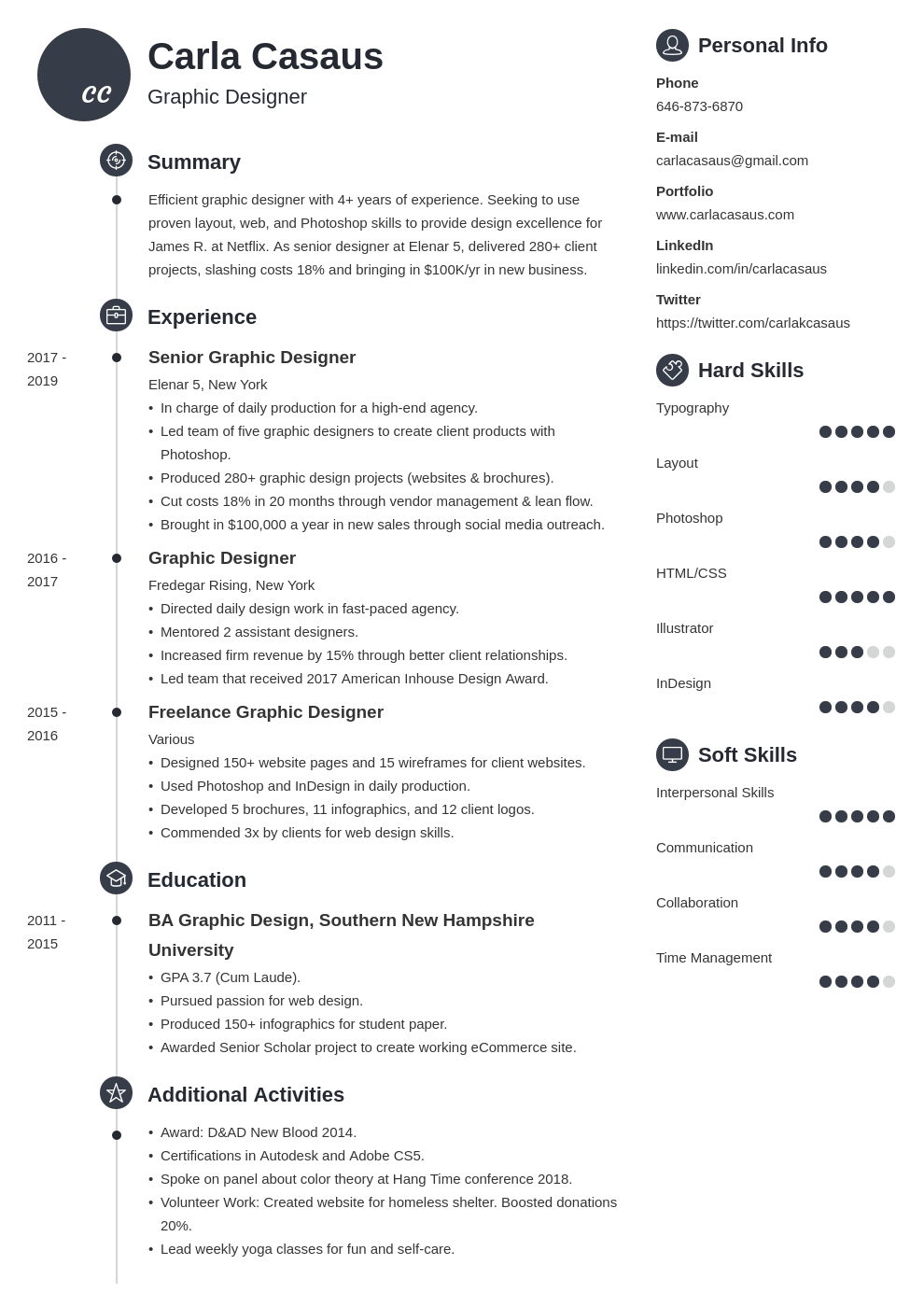 resume how to template primo