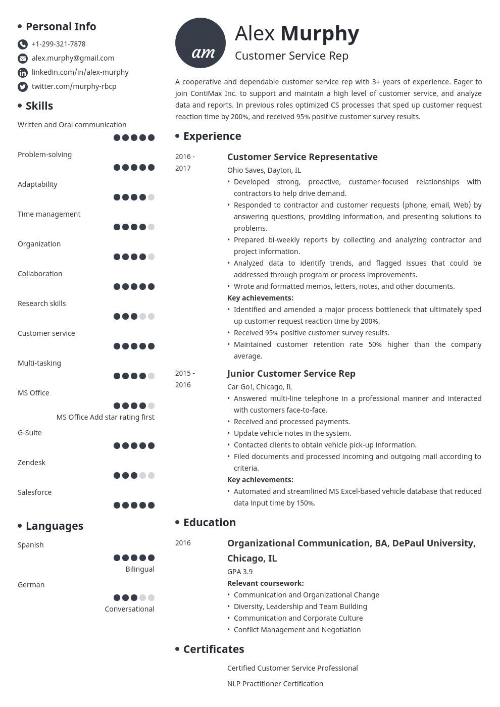 resume relevant coursework resume template initials