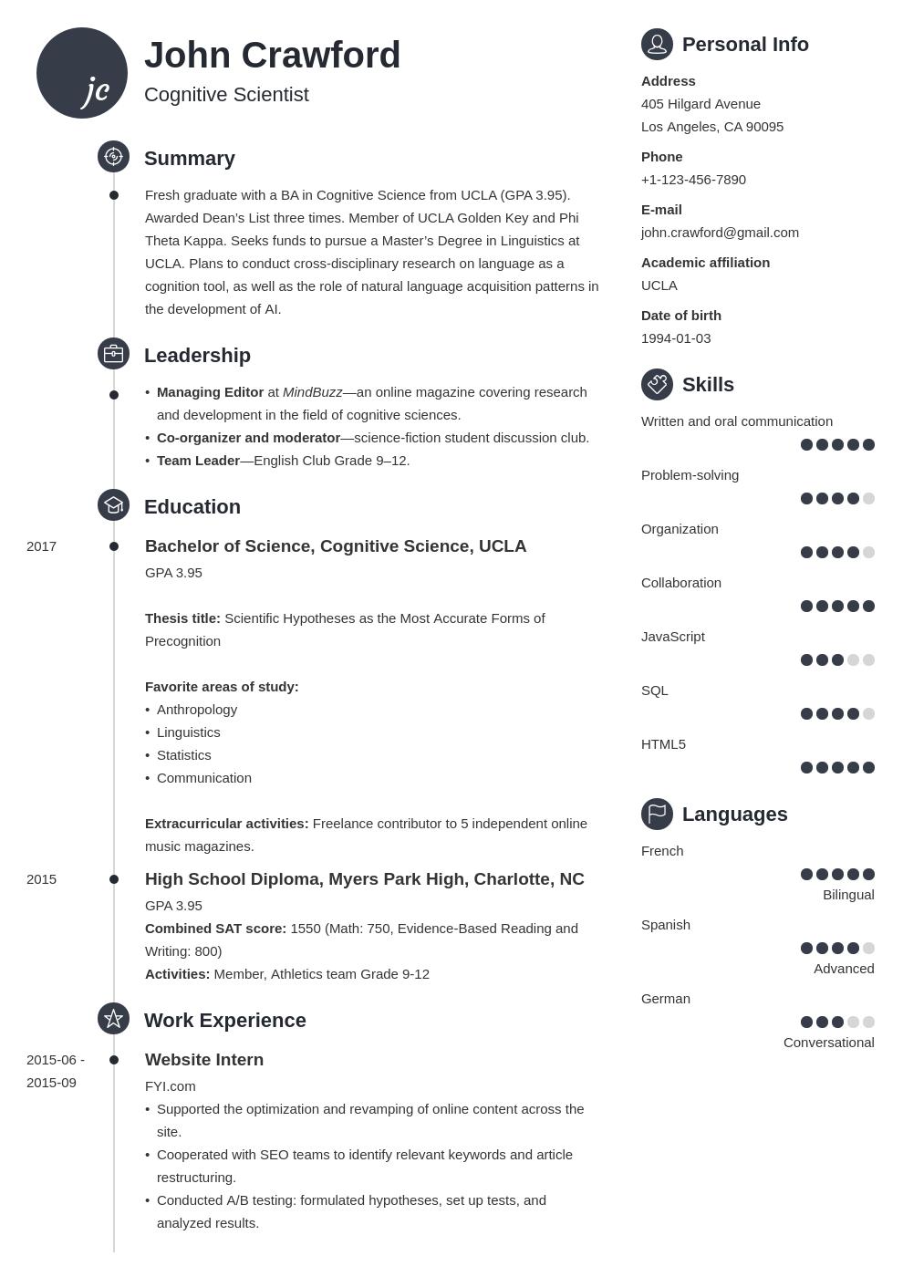 resume scholarship template primo uk
