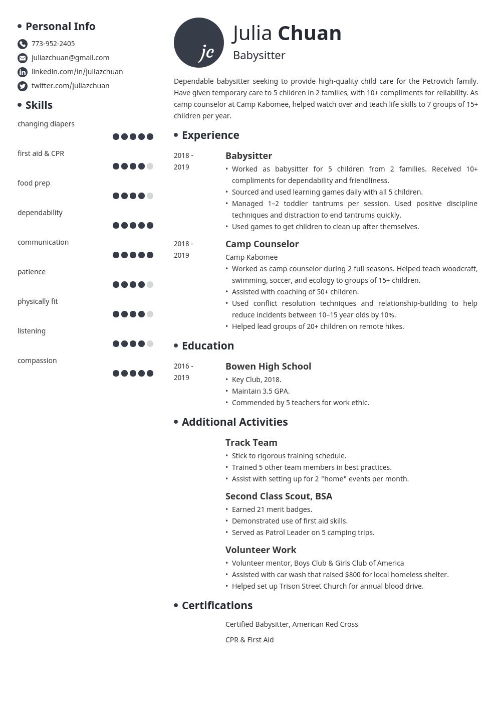 resume volunteering template initials