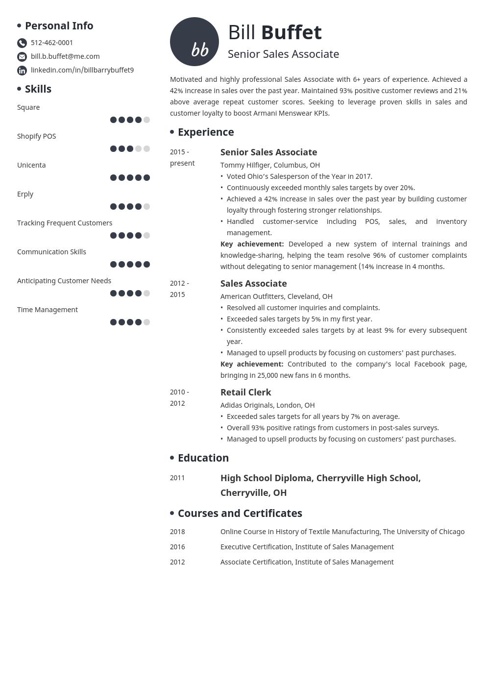 sales associate template initials uk