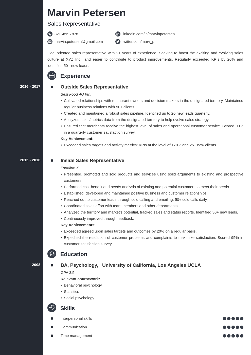 sales representative template concept