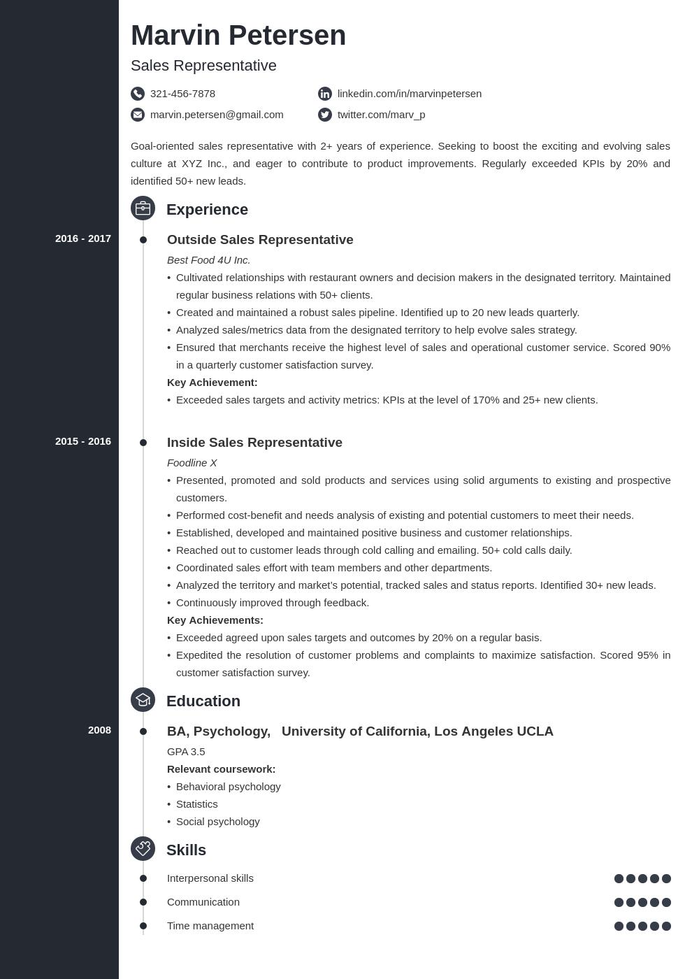 sales representative template concept uk