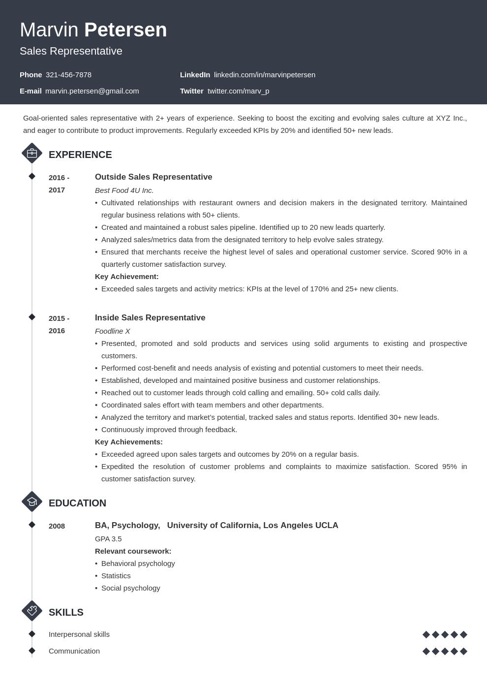 sales representative template diamond uk
