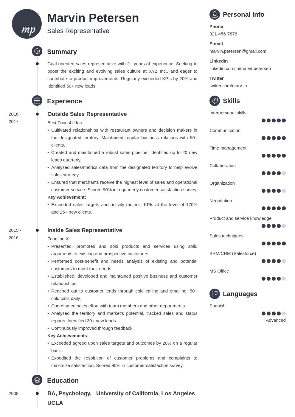 sales representative template primo