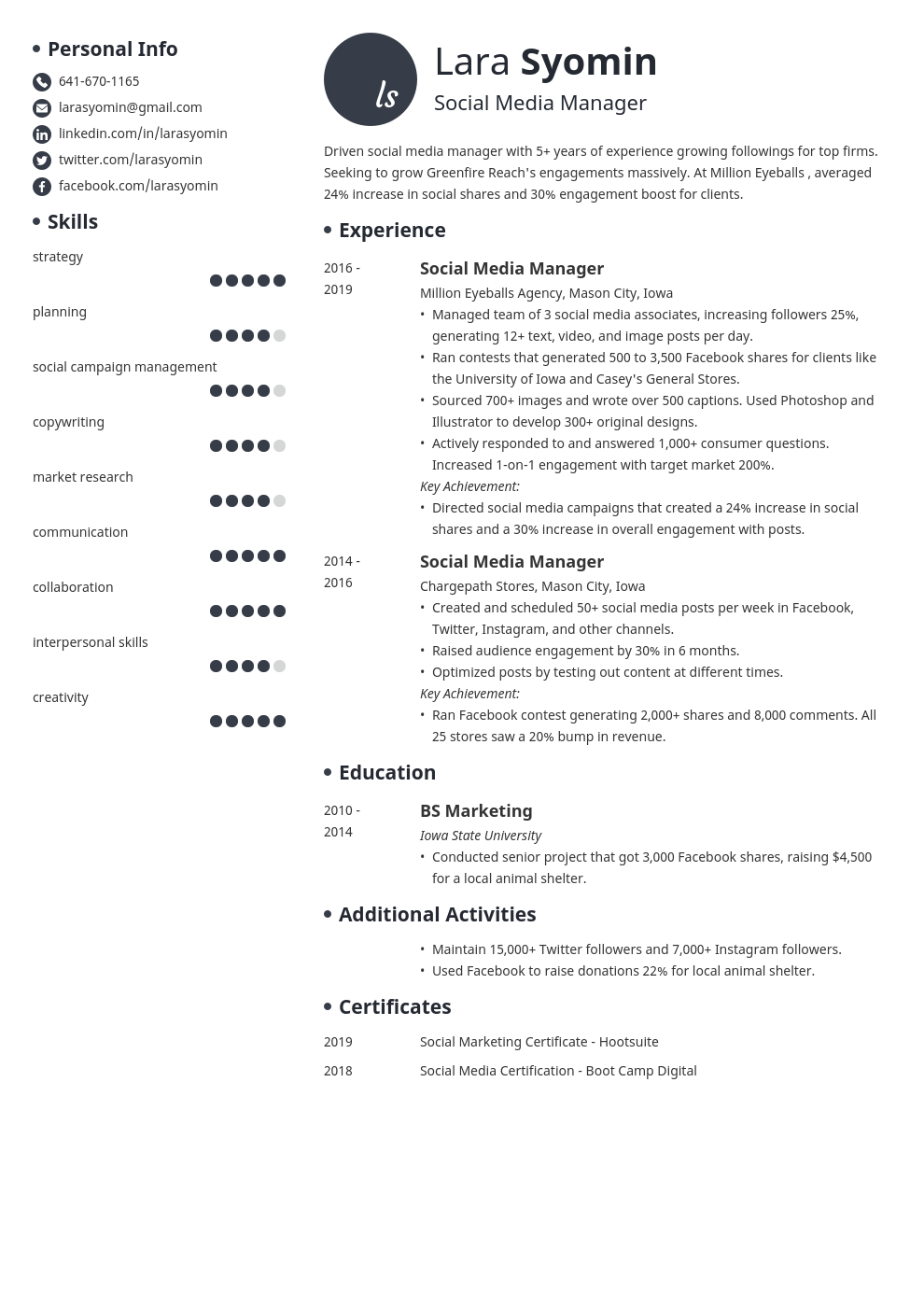 social media manager template initials uk