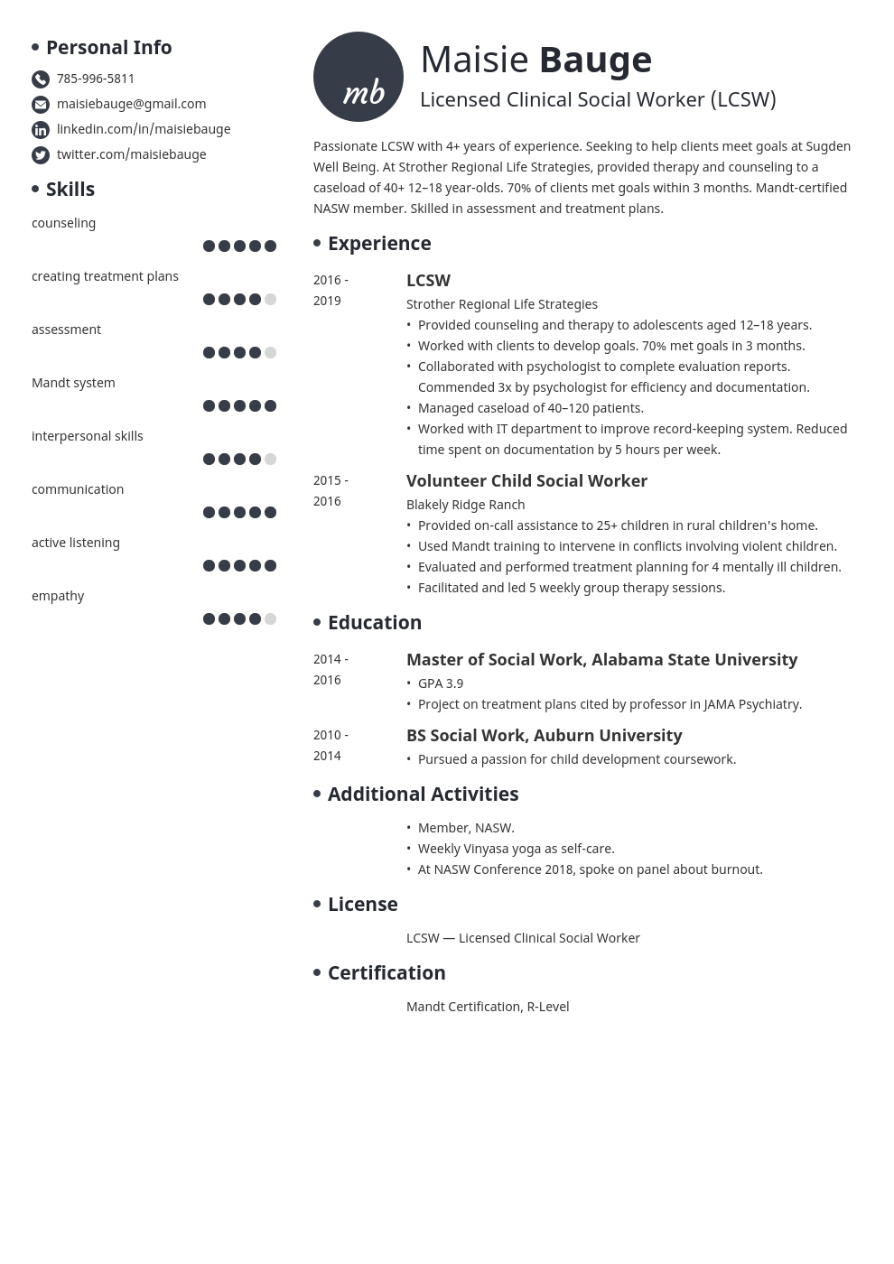 social work template initials