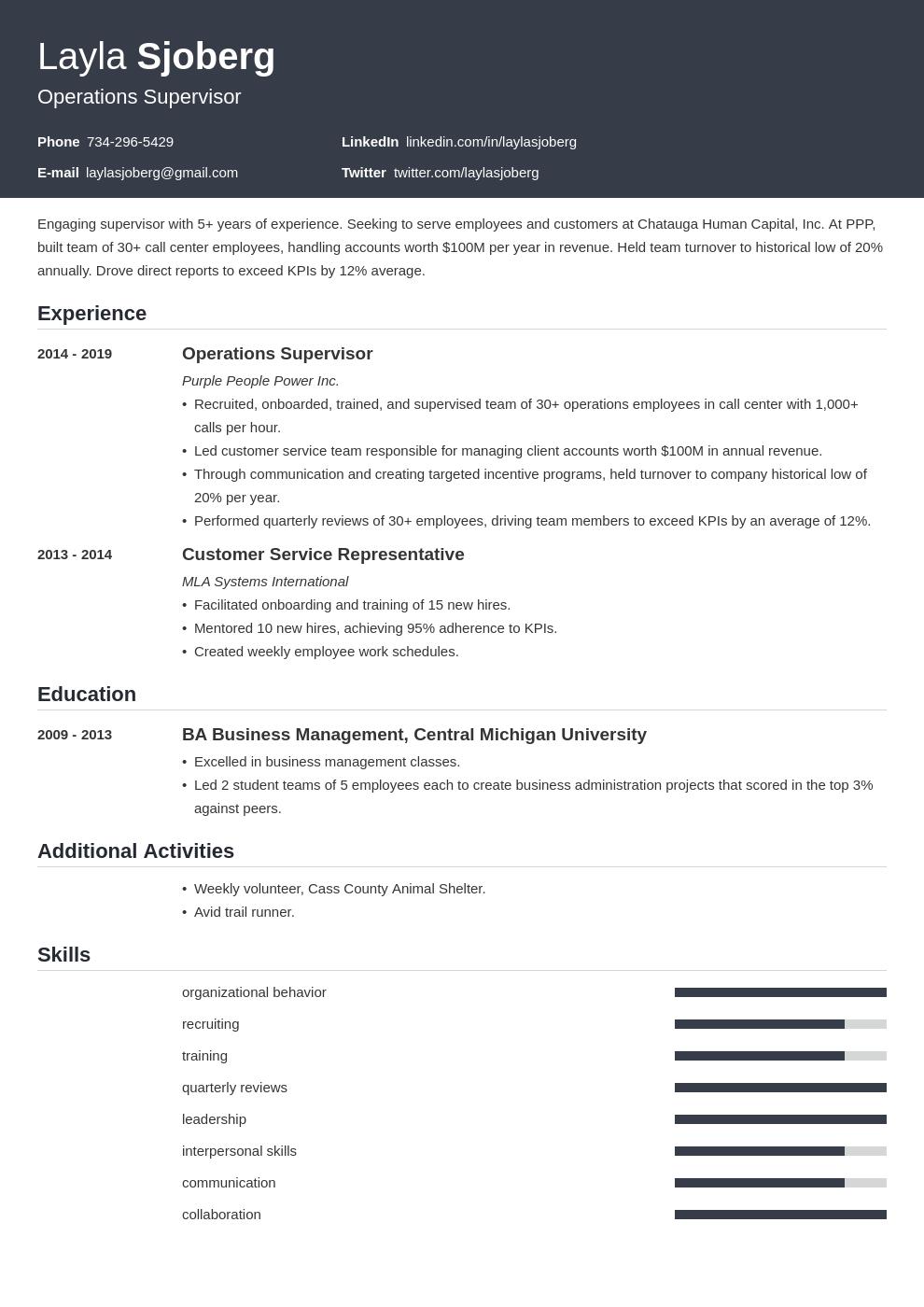 supervisor template influx uk