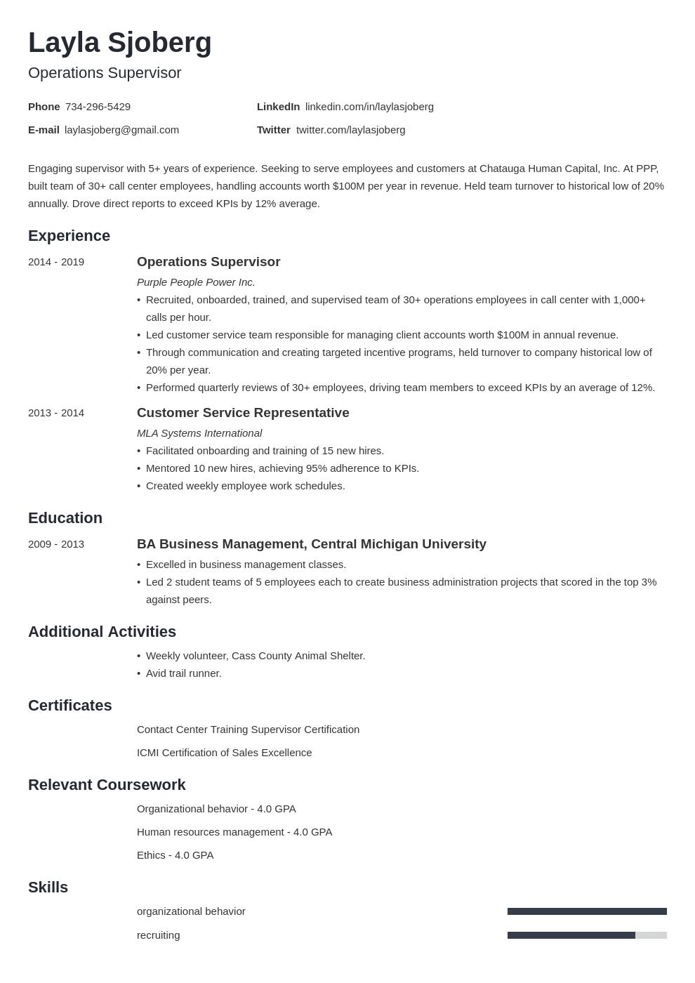 supervisor template minimo uk