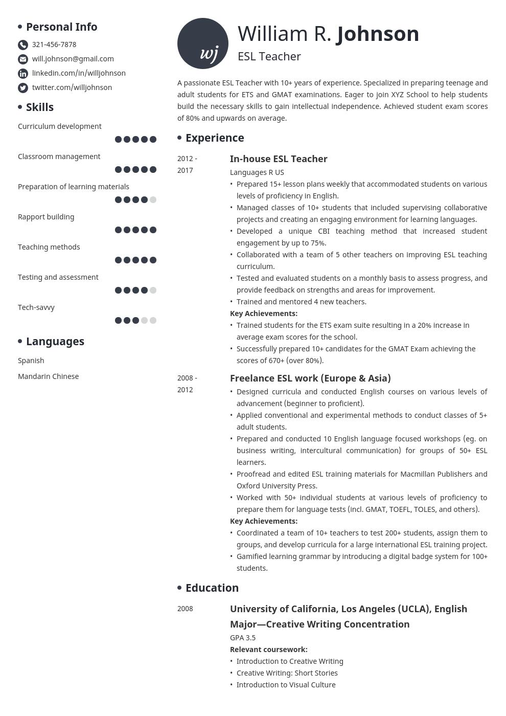 teacher template initials uk
