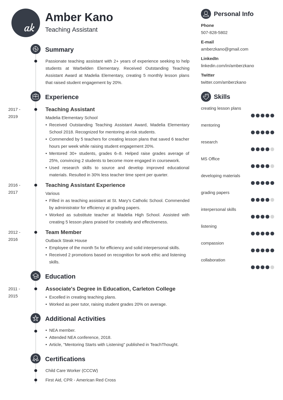 teaching assistant template primo