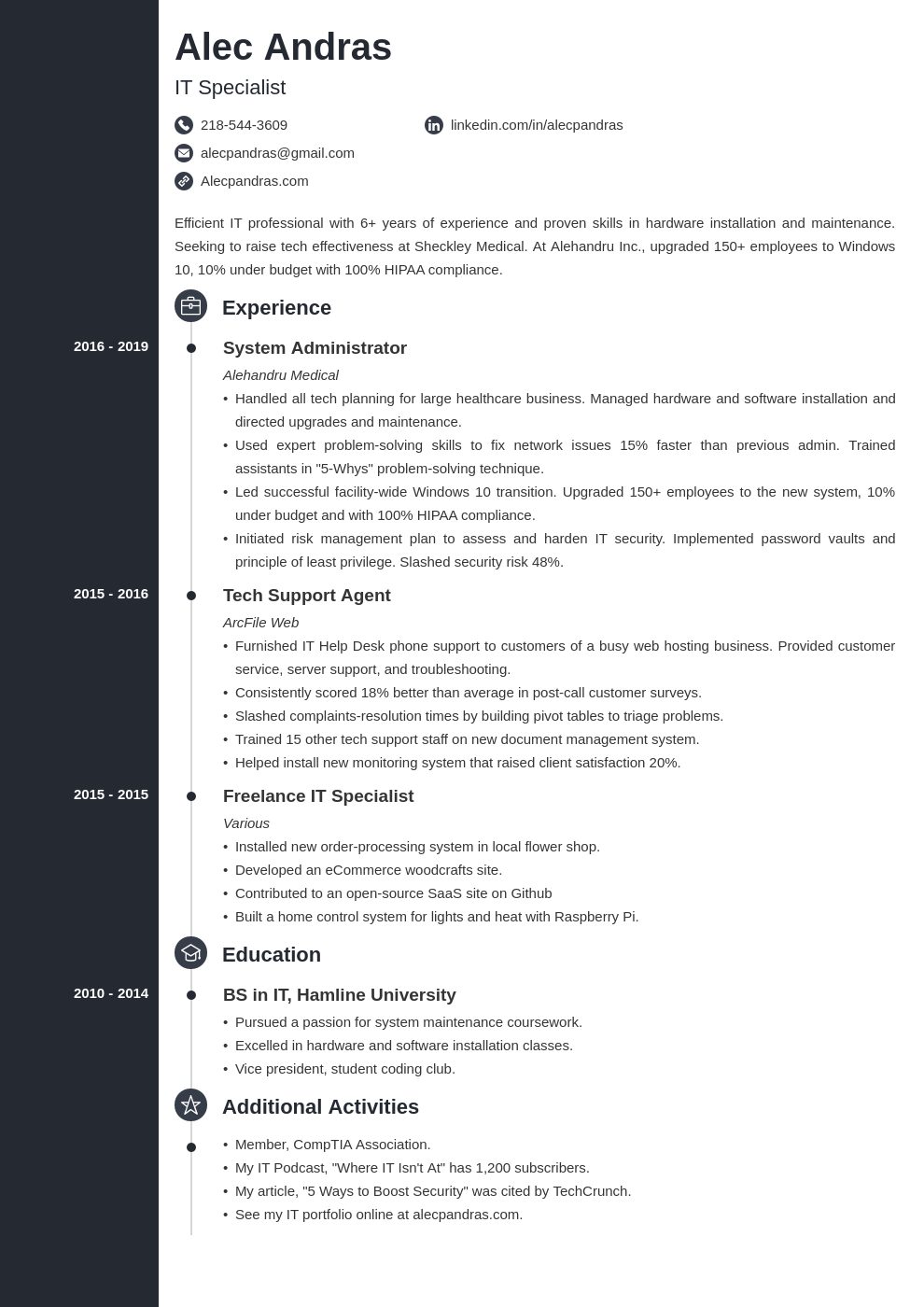 technical template concept