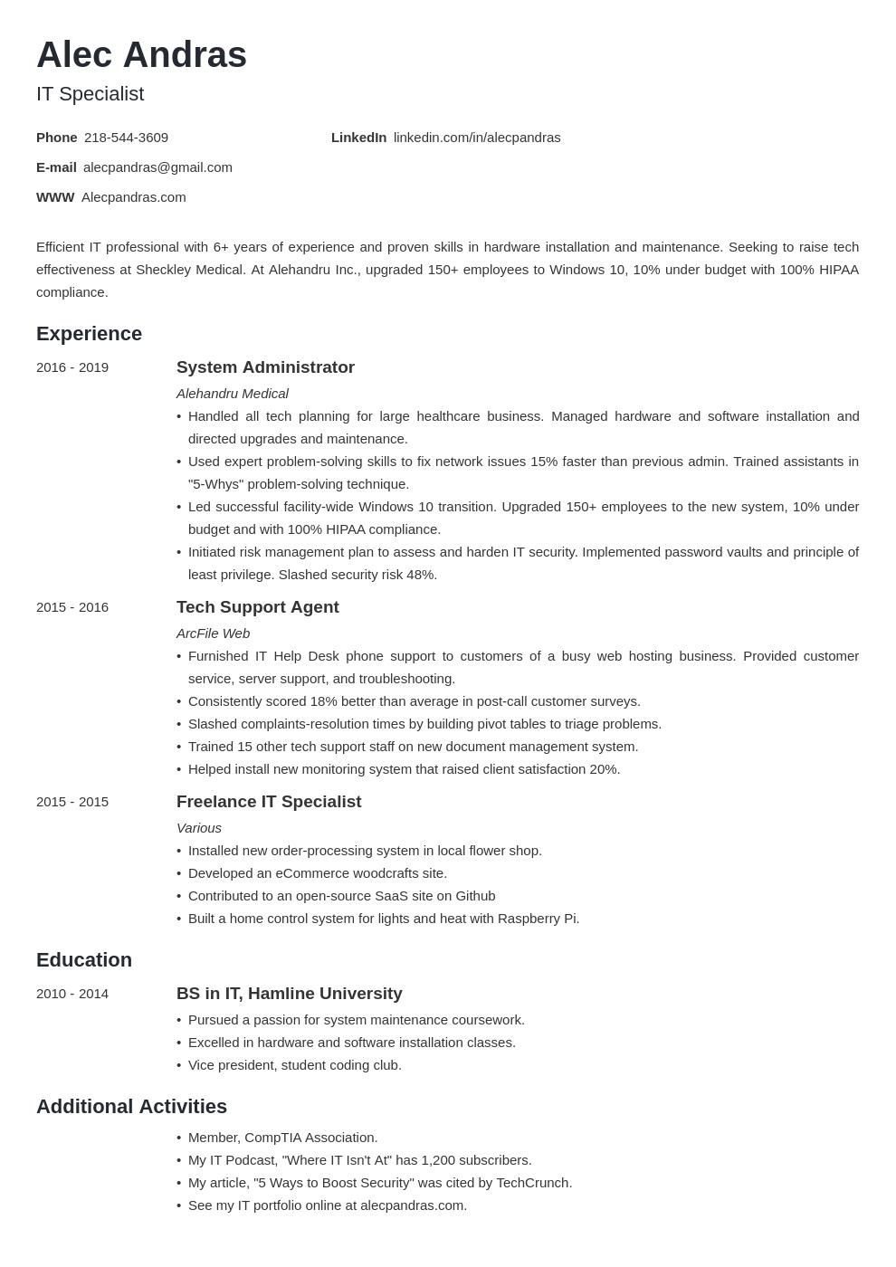 technical template minimo uk
